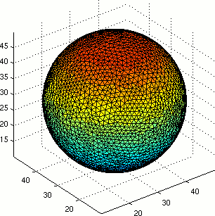 iso2mesh: a Matlab/Octave-based mesh generator: Home